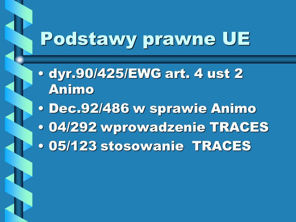 Podstawy prawne UE dyr.90/425/EWG art. 4 ust 2 Animodyr.90/425/EWG art. 4 ust 2 Animo Dec.92/486 w sprawie AnimoDec.92/486 w sprawie Animo 04/292 wpro