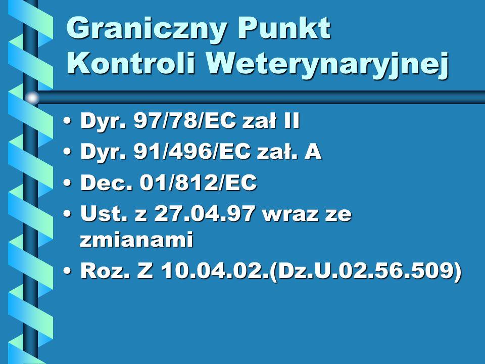 Graniczny Punkt Kontroli Weterynaryjnej Dyr. 97/78/EC zał IIDyr. 97/78/EC zał II Dyr. 91/496/EC zał. ADyr. 91/496/EC zał. A Dec. 01/812/ECDec. 01/812/