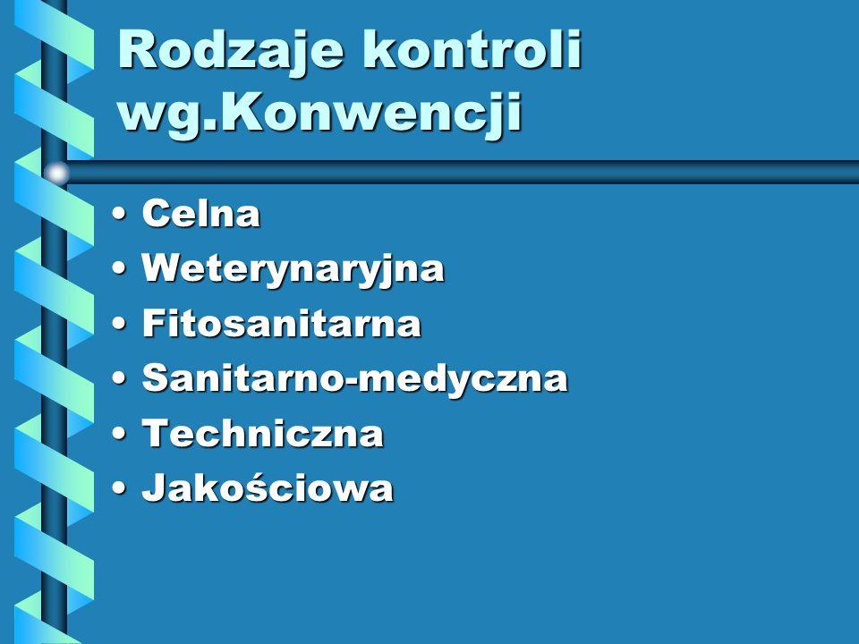 Rodzaje kontroli wg.Konwencji CelnaCelna WeterynaryjnaWeterynaryjna FitosanitarnaFitosanitarna Sanitarno-medycznaSanitarno-medyczna TechnicznaTechnicz