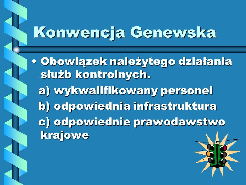 Konwencja Genewska Obowiązek należytego działania służb kontrolnych.Obowiązek należytego działania służb kontrolnych. a) wykwalifikowany personel a) w