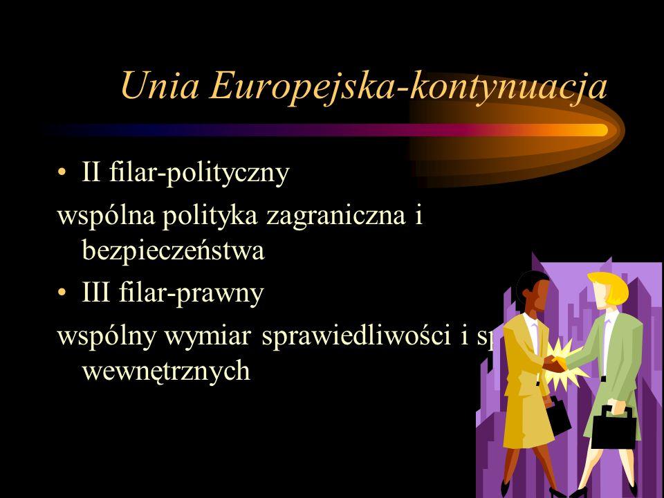 Unia Europejska-kontynuacja II filar-polityczny wspólna polityka zagraniczna i bezpieczeństwa III filar-prawny wspólny wymiar sprawiedliwości i spraw wewnętrznych