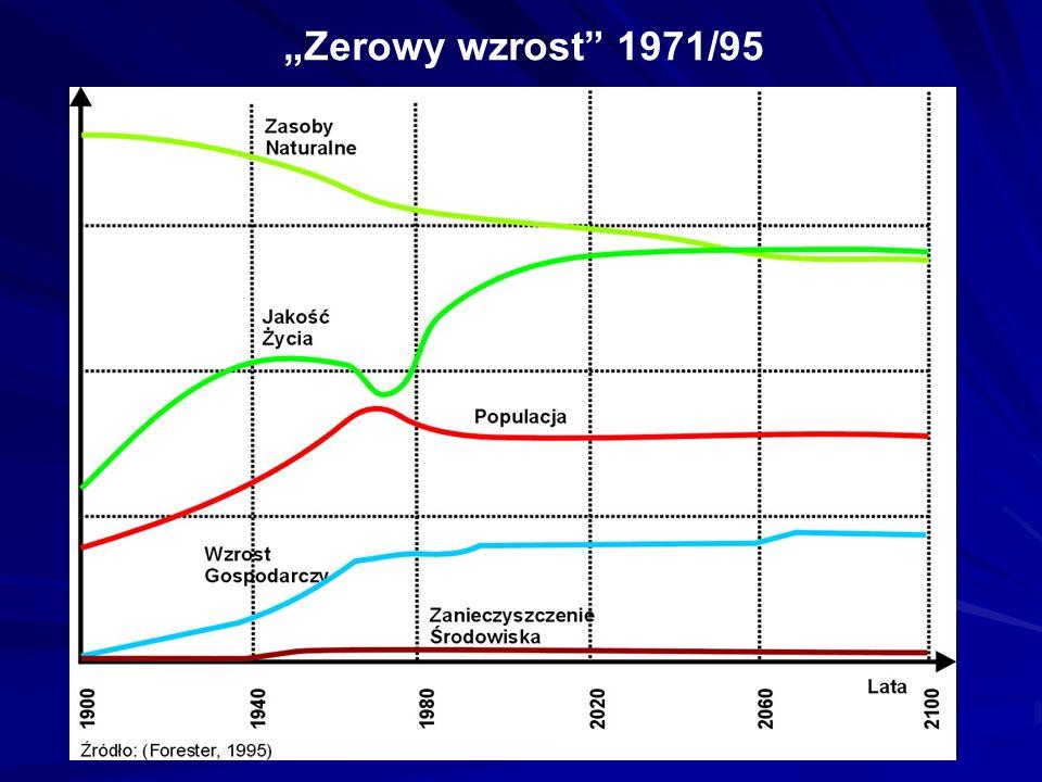 Zerowy wzrost 1971/95