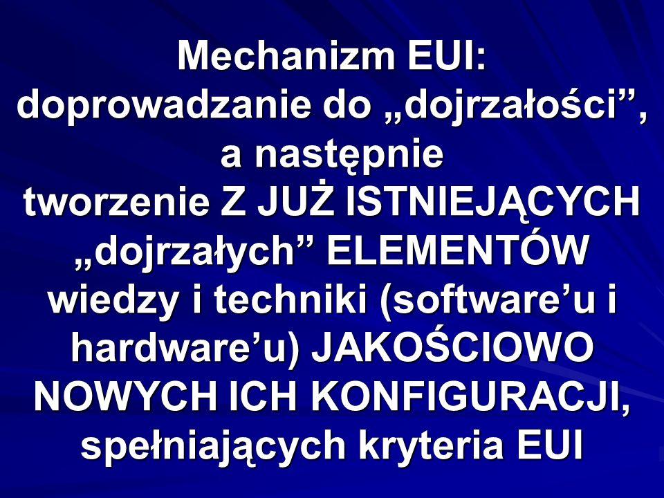 Mechanizm EUI: doprowadzanie do dojrzałości, a następnie tworzenie Z JUŻ ISTNIEJĄCYCH dojrzałych ELEMENTÓW wiedzy i techniki (softwareu i hardwareu) J