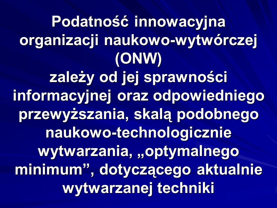 Podatność innowacyjna organizacji naukowo-wytwórczej (ONW) zależy od jej sprawności informacyjnej oraz odpowiedniego przewyższania, skalą podobnego na