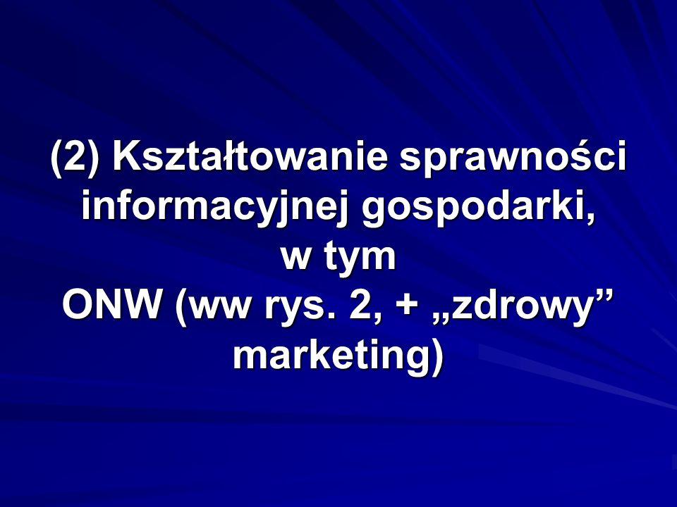 (2) Kształtowanie sprawności informacyjnej gospodarki, w tym ONW (ww rys. 2, + zdrowy marketing)