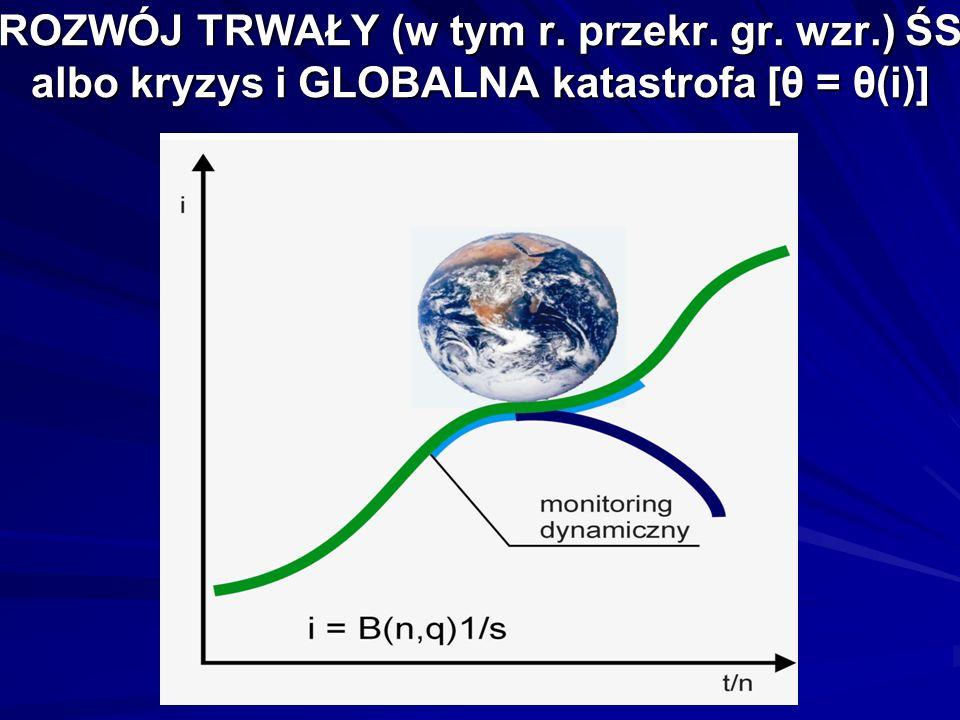 ROZWÓJ TRWAŁY (w tym r. przekr. gr. wzr.) ŚS albo kryzys i GLOBALNA katastrofa [θ = θ(i)]