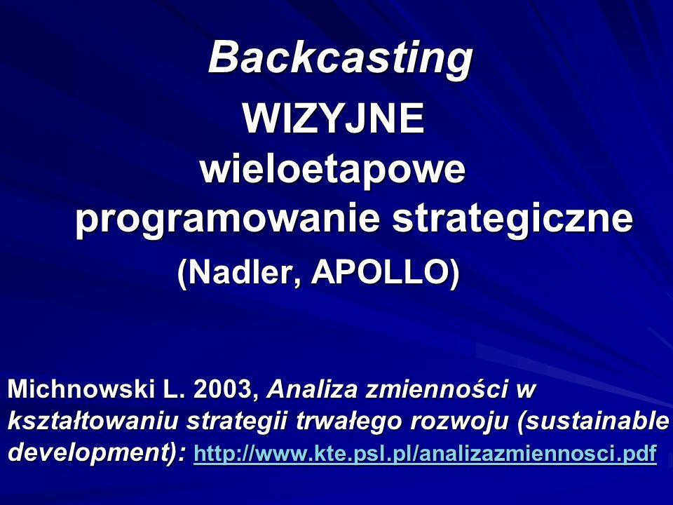 Backcasting WIZYJNE wieloetapowe programowanie strategiczne (Nadler, APOLLO) Michnowski L. 2003, Analiza zmienności w kształtowaniu strategii trwałego