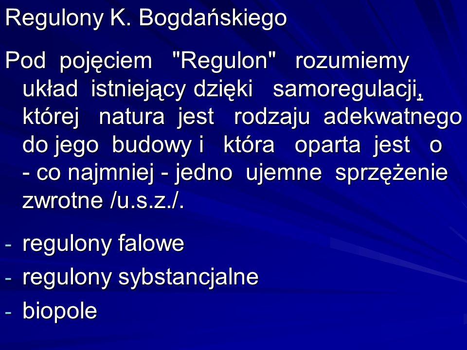 Regulony K. Bogdańskiego Pod pojęciem