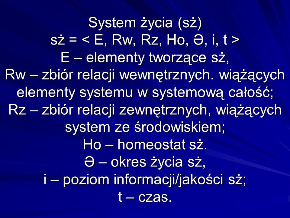 System życia (sż) sż = E – elementy tworzące sż, Rw – zbiór relacji wewnętrznych.