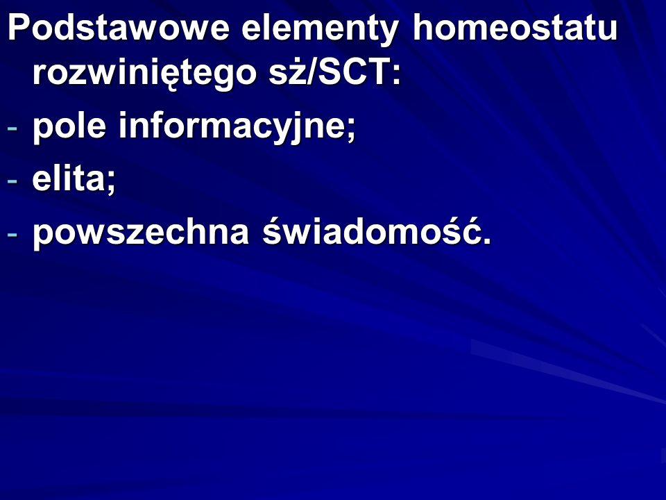 Podstawowe elementy homeostatu rozwiniętego sż/SCT: - pole informacyjne; - elita; - powszechna świadomość.