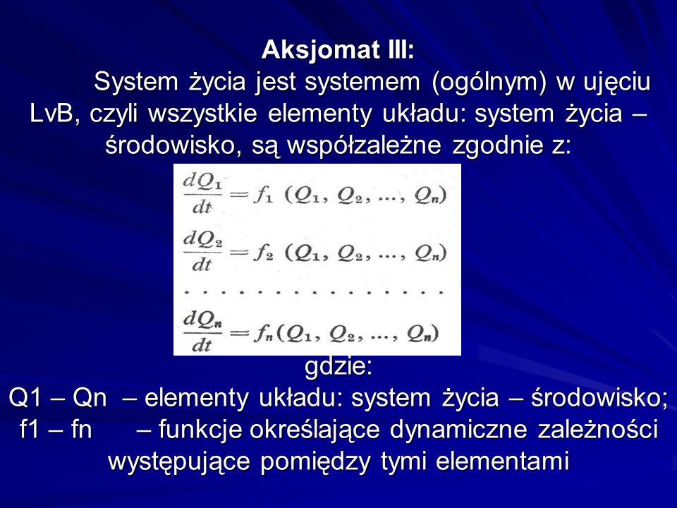 Aksjomat III: System życia jest systemem (ogólnym) w ujęciu LvB, czyli wszystkie elementy układu: system życia – środowisko, są współzależne zgodnie z: gdzie: Q1 – Qn – elementy układu: system życia – środowisko; f1 – fn – funkcje określające dynamiczne zależności występujące pomiędzy tymi elementami