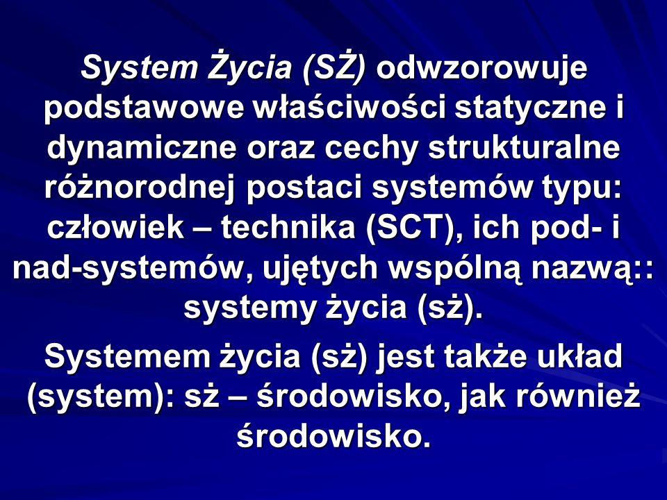 System Życia (SŻ) odwzorowuje podstawowe właściwości statyczne i dynamiczne oraz cechy strukturalne różnorodnej postaci systemów typu: człowiek – technika (SCT), ich pod- i nad-systemów, ujętych wspólną nazwą:: systemy życia (sż).