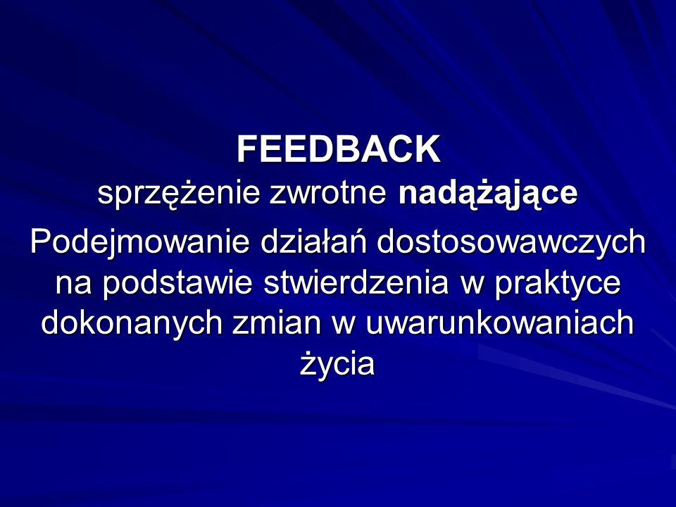 FEEDBACK sprzężenie zwrotne nadążąjące Podejmowanie działań dostosowawczych na podstawie stwierdzenia w praktyce dokonanych zmian w uwarunkowaniach życia