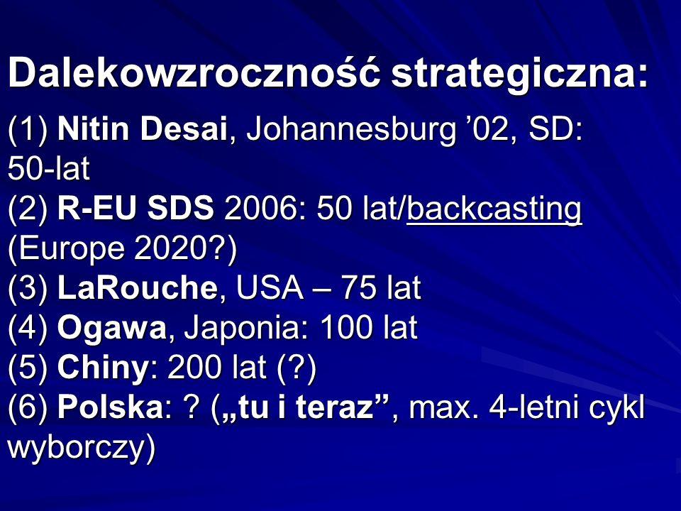 Dalekowzroczność strategiczna: (1) Nitin Desai, Johannesburg 02, SD: 50-lat (2) R-EU SDS 2006: 50 lat/backcasting (Europe 2020?) (3) LaRouche, USA – 75 lat (4) Ogawa, Japonia: 100 lat (5) Chiny: 200 lat (?) (6) Polska: .