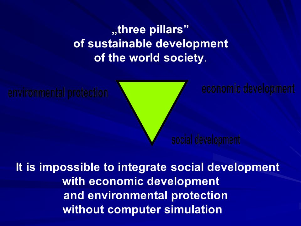 three pillars of sustainable development of the world society.