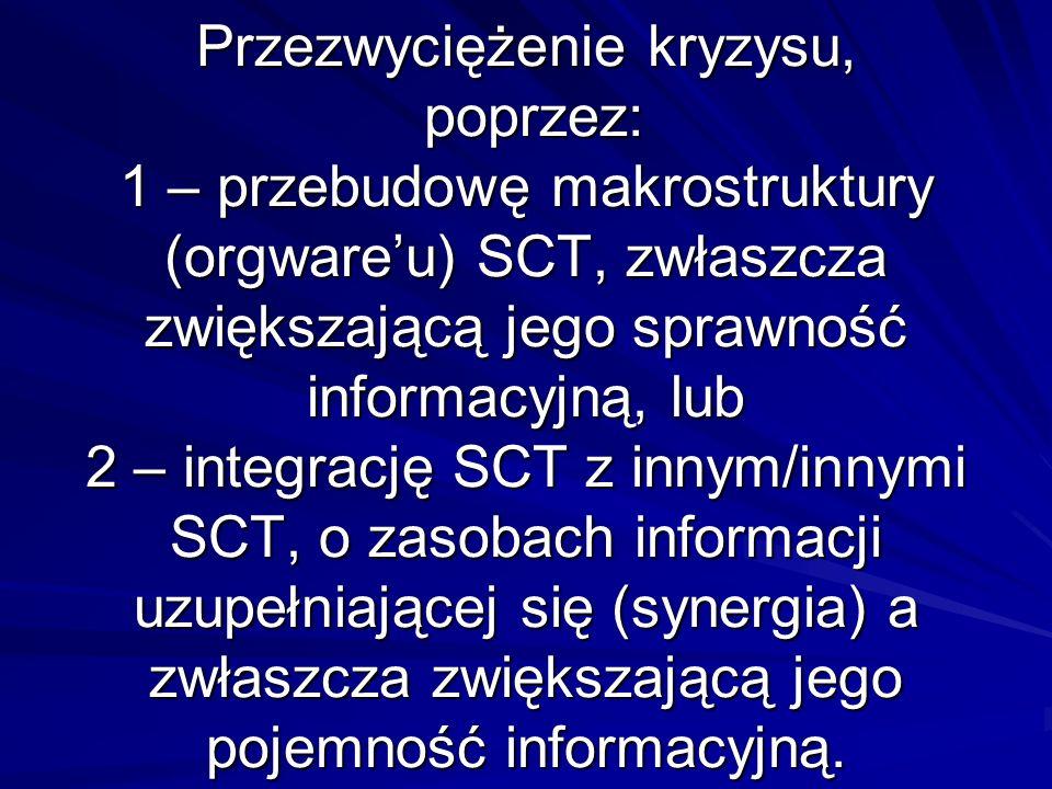 Przezwyciężenie kryzysu, poprzez: 1 – przebudowę makrostruktury (orgwareu) SCT, zwłaszcza zwiększającą jego sprawność informacyjną, lub 2 – integrację SCT z innym/innymi SCT, o zasobach informacji uzupełniającej się (synergia) a zwłaszcza zwiększającą jego pojemność informacyjną.
