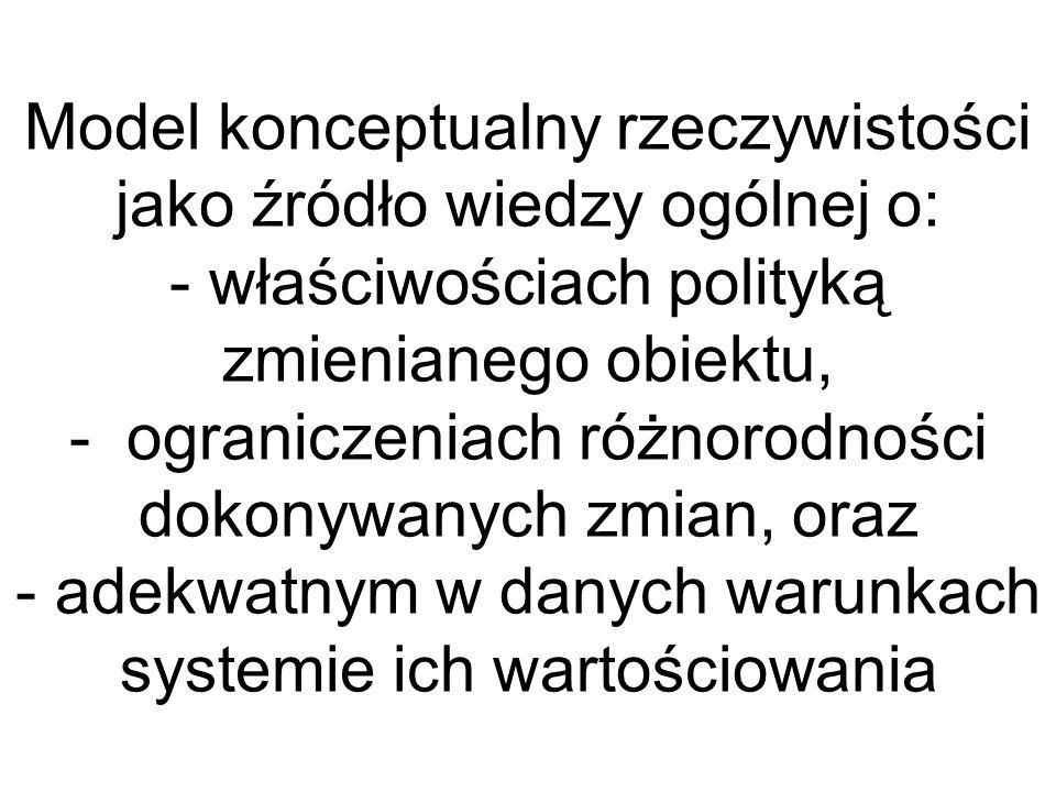 Model konceptualny rzeczywistości jako źródło wiedzy ogólnej o: - właściwościach polityką zmienianego obiektu, - ograniczeniach różnorodności dokonywa