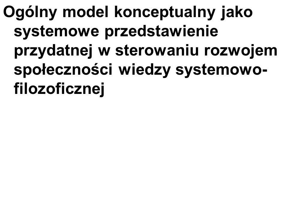 Ogólny model konceptualny jako systemowe przedstawienie przydatnej w sterowaniu rozwojem społeczności wiedzy systemowo- filozoficznej