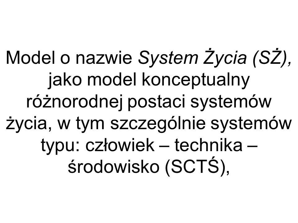 Model o nazwie System Życia (SŻ), jako model konceptualny różnorodnej postaci systemów życia, w tym szczególnie systemów typu: człowiek – technika – ś