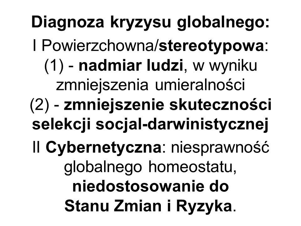 Diagnoza kryzysu globalnego: I Powierzchowna/stereotypowa: (1) - nadmiar ludzi, w wyniku zmniejszenia umieralności (2) - zmniejszenie skuteczności selekcji socjal-darwinistycznej II Cybernetyczna: niesprawność globalnego homeostatu, niedostosowanie do Stanu Zmian i Ryzyka.