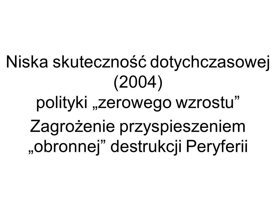Niska skuteczność dotychczasowej (2004) polityki zerowego wzrostu Zagrożenie przyspieszeniem obronnej destrukcji Peryferii