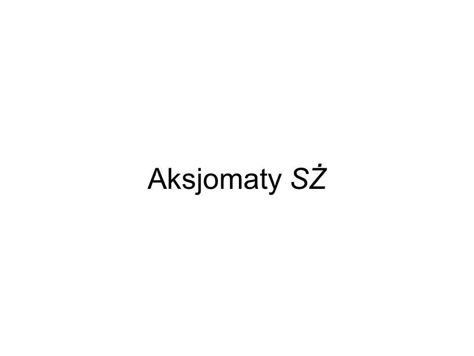 Aksjomaty SŻ