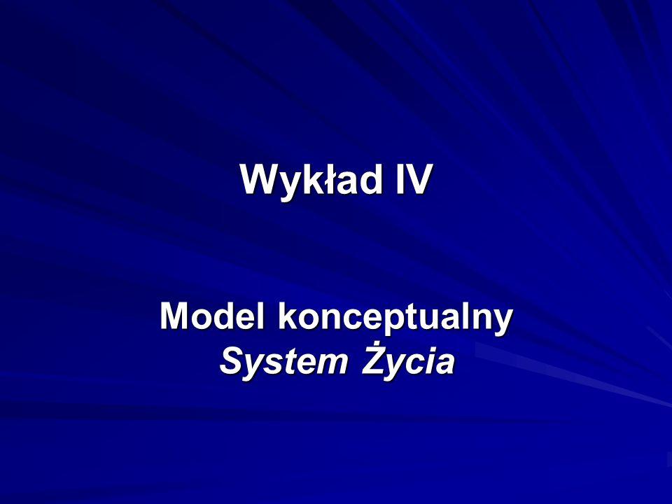 Wykład IV Model konceptualny System Życia
