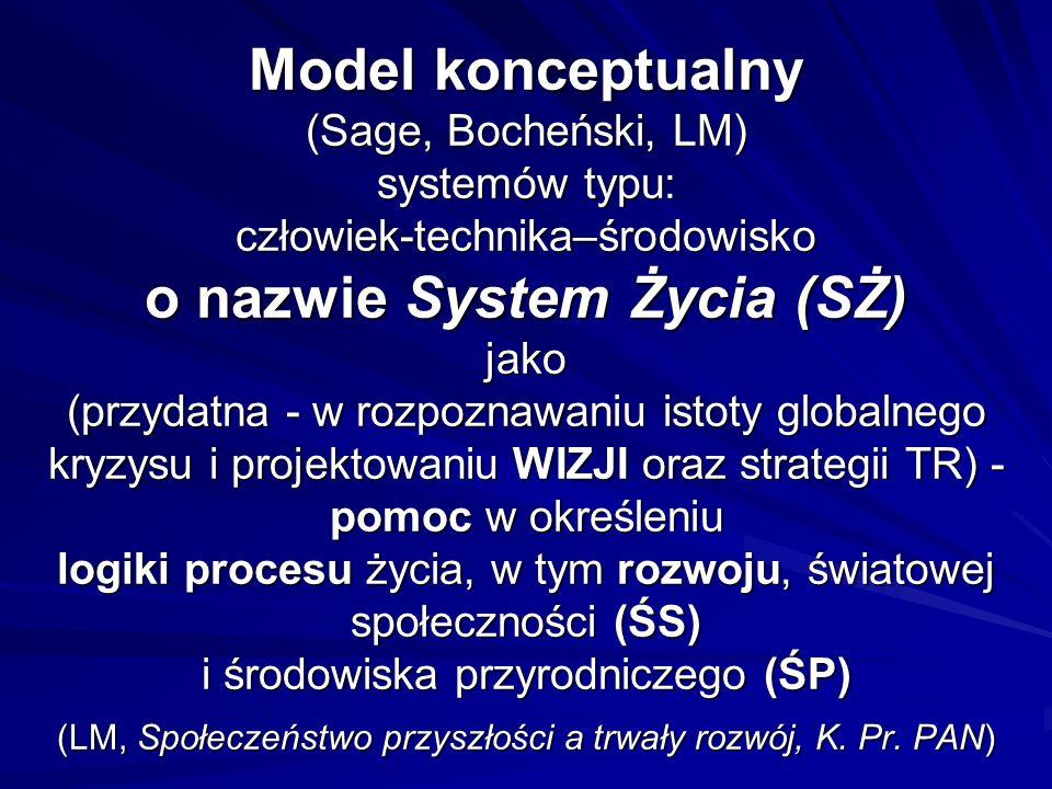 Model konceptualny (Sage, Bocheński, LM) systemów typu: człowiek-technika–środowisko o nazwie System Życia (SŻ) jako (przydatna - w rozpoznawaniu istoty globalnego kryzysu i projektowaniu WIZJI oraz strategii TR) - pomoc w określeniu logiki procesu życia, w tym rozwoju, światowej społeczności (ŚS) i środowiska przyrodniczego (ŚP) (LM, Społeczeństwo przyszłości a trwały rozwój, K.