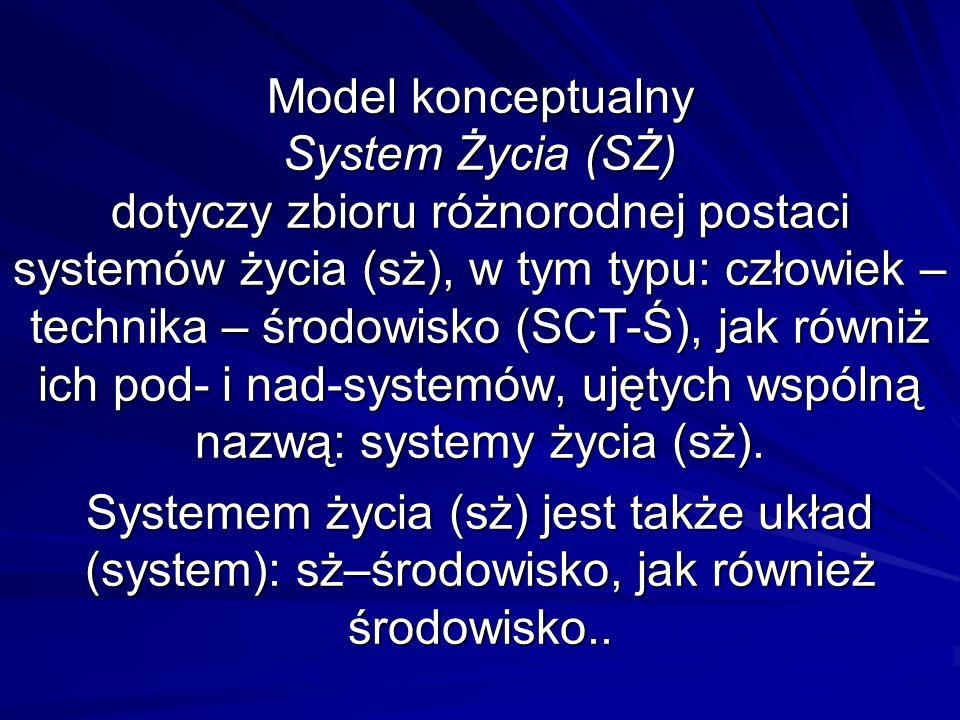 Model konceptualny System Życia (SŻ) dotyczy zbioru różnorodnej postaci systemów życia (sż), w tym typu: człowiek – technika – środowisko (SCT-Ś), jak równiż ich pod- i nad-systemów, ujętych wspólną nazwą: systemy życia (sż).