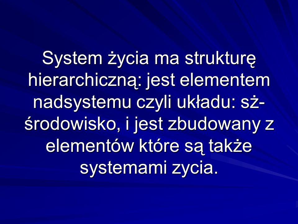 System życia ma strukturę hierarchiczną: jest elementem nadsystemu czyli układu: sż- środowisko, i jest zbudowany z elementów które są także systemami zycia.