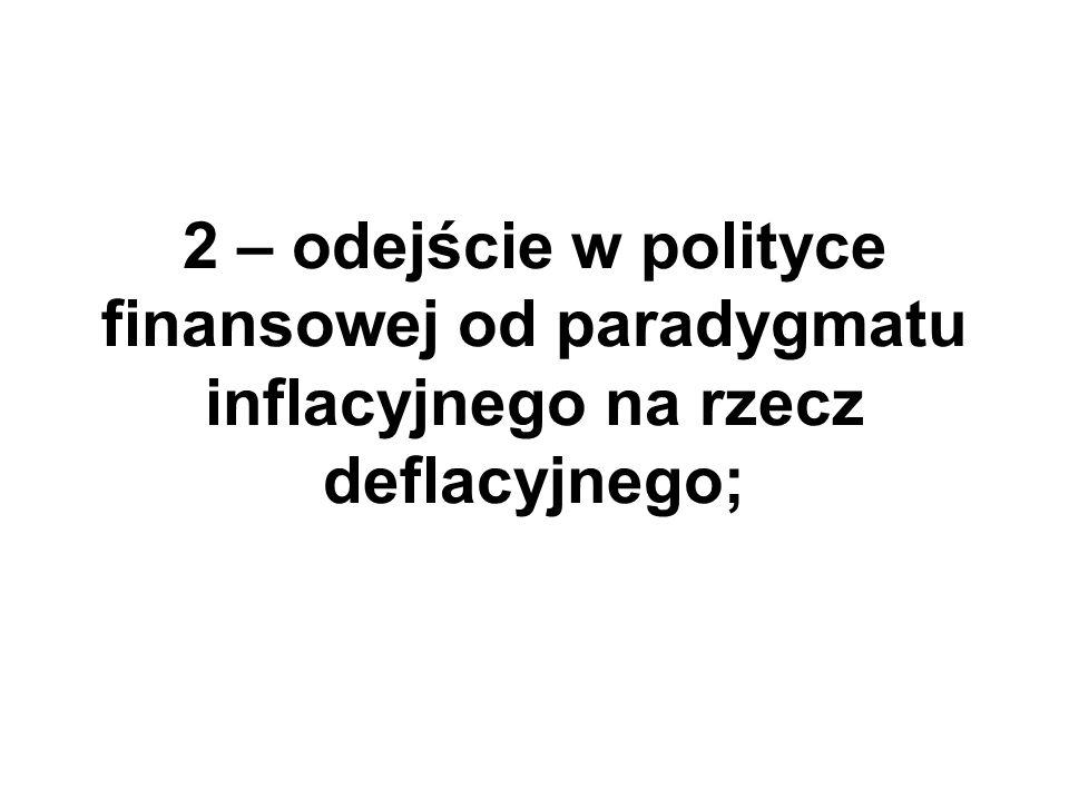 2 – odejście w polityce finansowej od paradygmatu inflacyjnego na rzecz deflacyjnego;