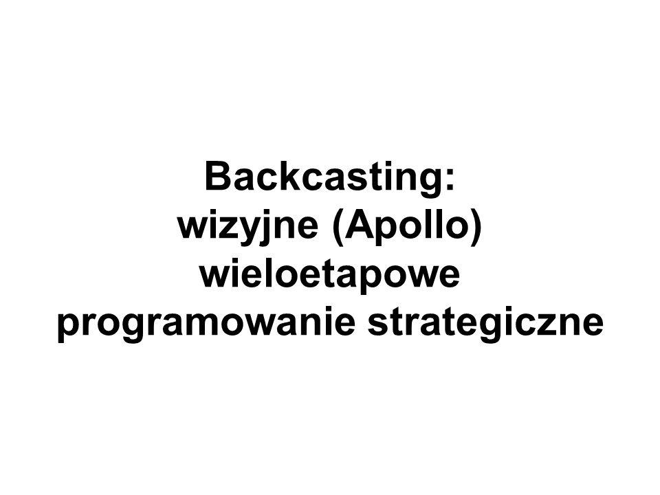Backcasting: wizyjne (Apollo) wieloetapowe programowanie strategiczne