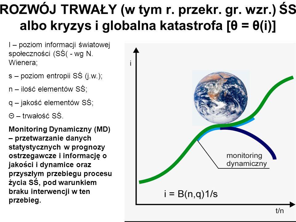 ROZWÓJ TRWAŁY (w tym r. przekr. gr.