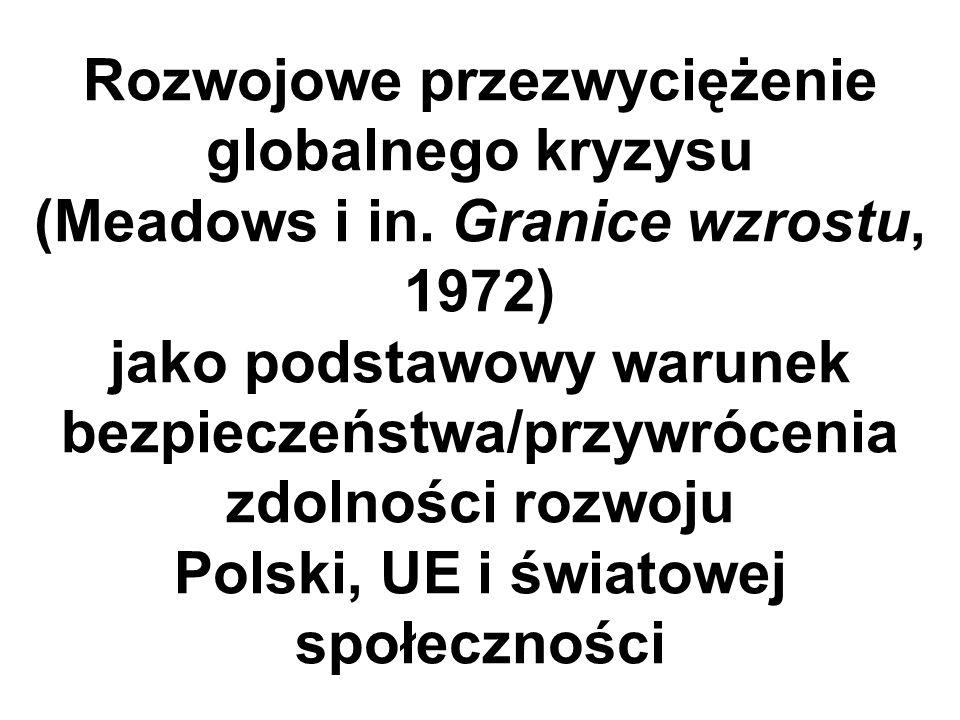W Polsce powołać profesjonalne – od aktualnego Rządu niezależne - Centrum Strategii Trwałego Rozwoju Polski, informacyjnie wspomagane prognozowaniem ostrzegawczym przez Główny Urząd Statystyki i Monitoringu Dynamicznego