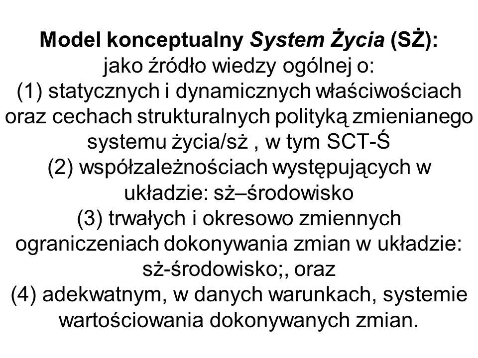 Model konceptualny System Życia (SŻ): jako źródło wiedzy ogólnej o: (1) statycznych i dynamicznych właściwościach oraz cechach strukturalnych polityką