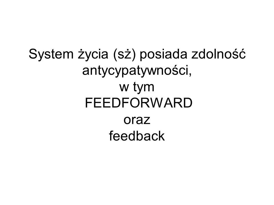 System życia (sż) posiada zdolność antycypatywności, w tym FEEDFORWARD oraz feedback