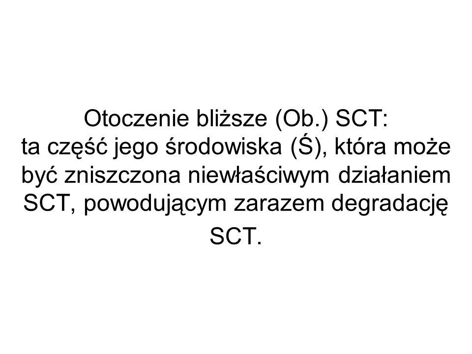 Otoczenie bliższe (Ob.) SCT: ta część jego środowiska (Ś), która może być zniszczona niewłaściwym działaniem SCT, powodującym zarazem degradację SCT.