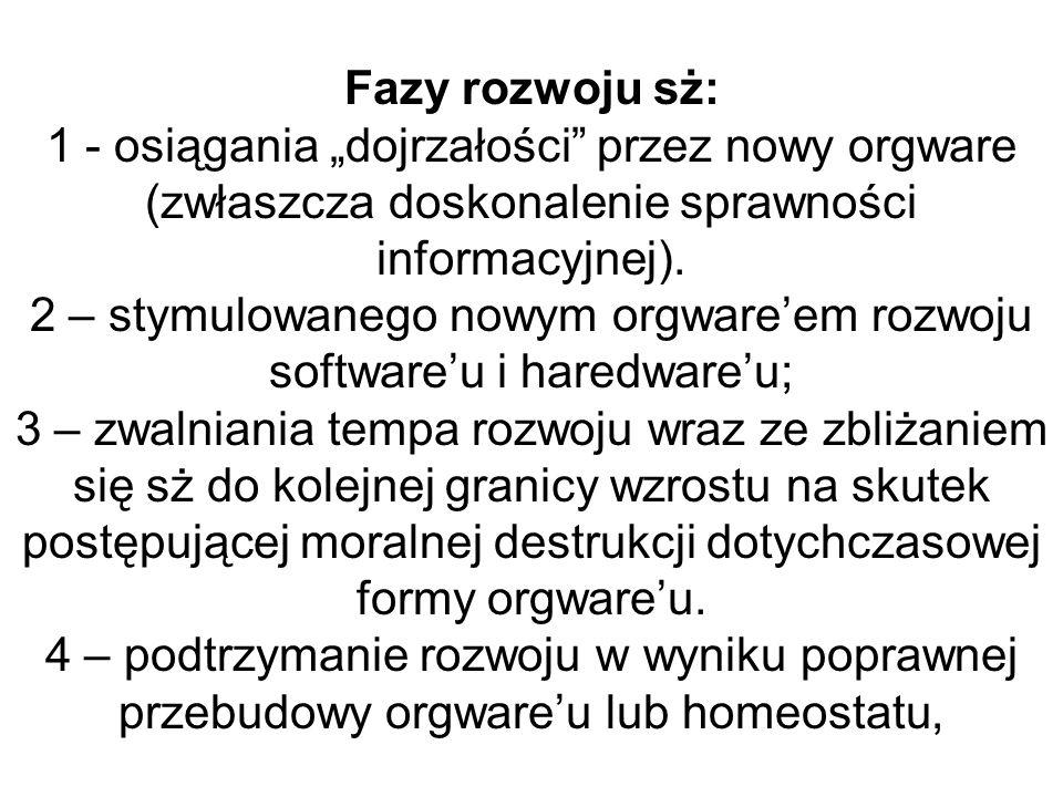 Fazy rozwoju sż: 1 - osiągania dojrzałości przez nowy orgware (zwłaszcza doskonalenie sprawności informacyjnej). 2 – stymulowanego nowym orgwareem roz
