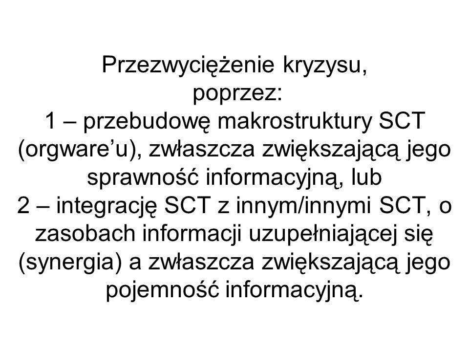 Przezwyciężenie kryzysu, poprzez: 1 – przebudowę makrostruktury SCT (orgwareu), zwłaszcza zwiększającą jego sprawność informacyjną, lub 2 – integrację