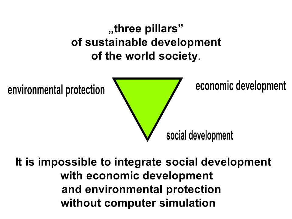 three pillars of sustainable development of the world society.