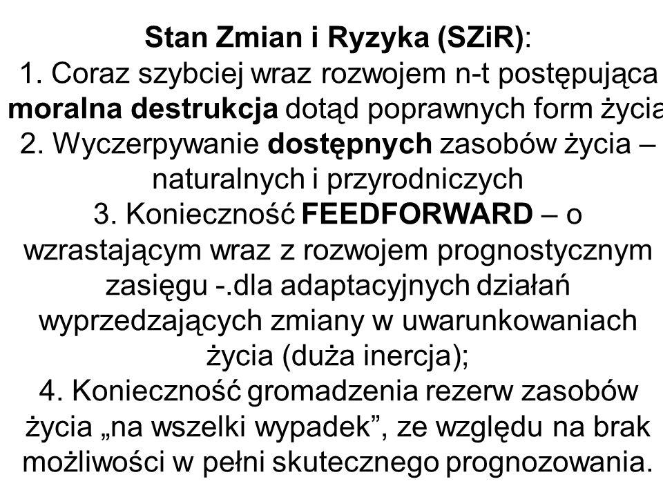 Stan Zmian i Ryzyka (SZiR): 1.