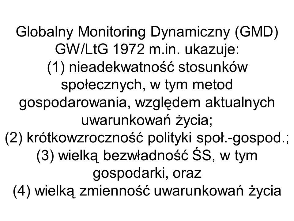Globalny Monitoring Dynamiczny (GMD) GW/LtG 1972 m.in. ukazuje: (1) nieadekwatność stosunków społecznych, w tym metod gospodarowania, względem aktualn