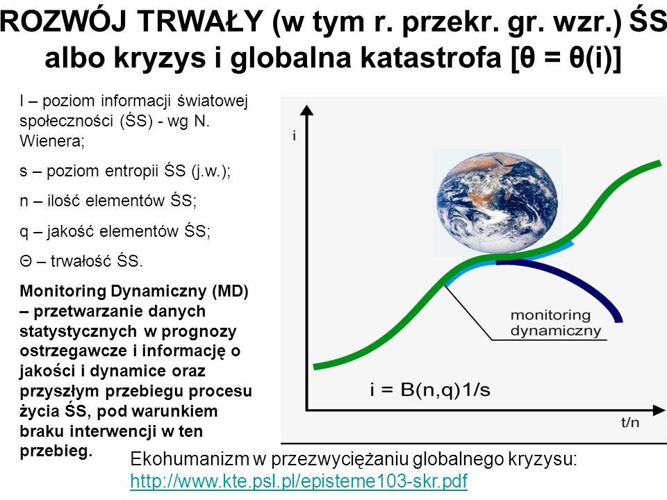 Czym wyższy poziom rozwoju n-t tym większe natężenie moralnej destrukcji układu: sż–środowisko, a zarazem większe zapotrzebowanie na dalszy rozwój n-t.