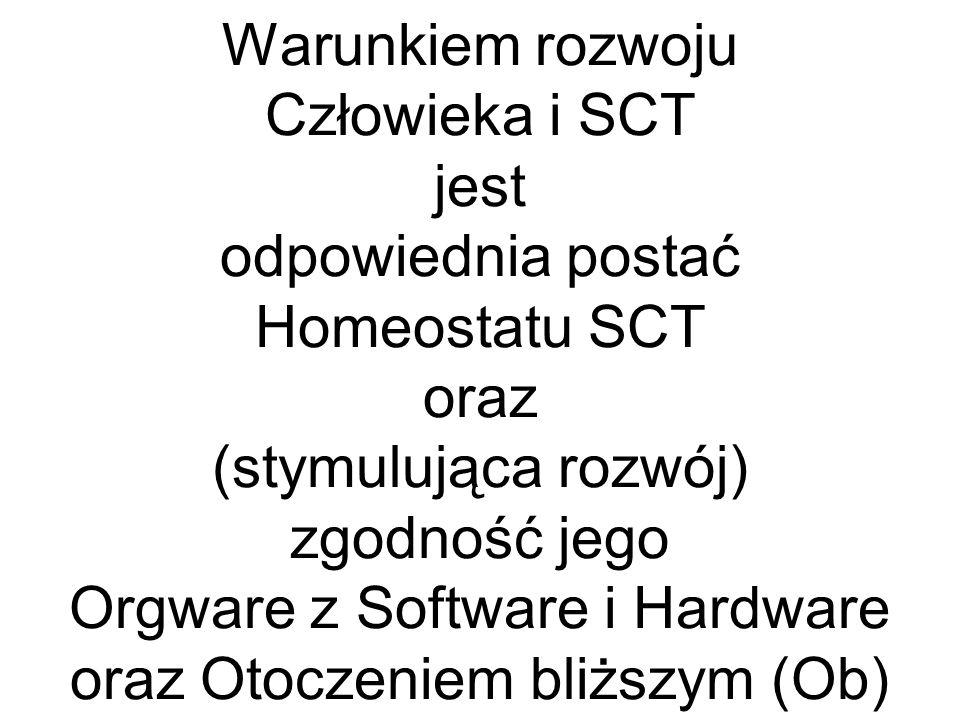 Warunkiem rozwoju Człowieka i SCT jest odpowiednia postać Homeostatu SCT oraz (stymulująca rozwój) zgodność jego Orgware z Software i Hardware oraz Ot