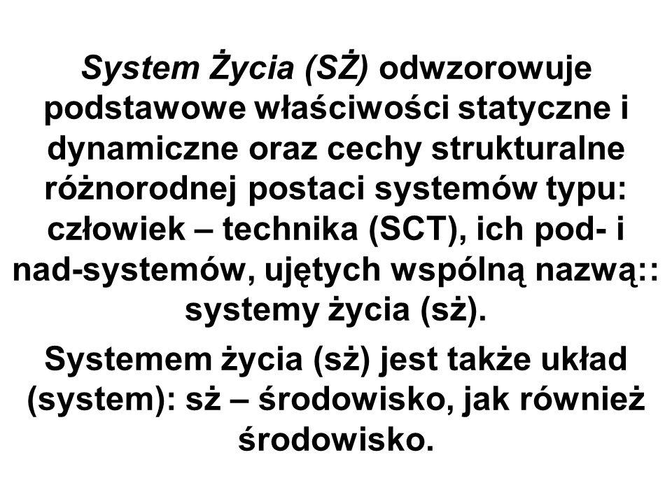 System Życia (SŻ) odwzorowuje podstawowe właściwości statyczne i dynamiczne oraz cechy strukturalne różnorodnej postaci systemów typu: człowiek – tech