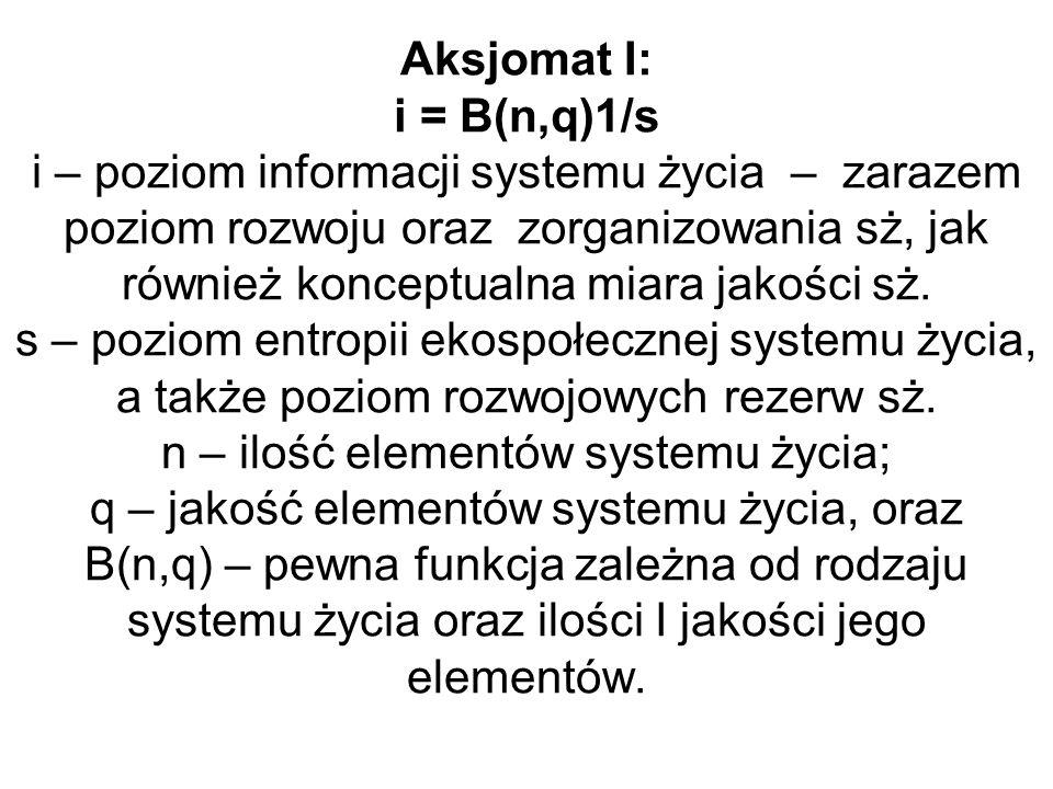 Aksjomat I: i = B(n,q)1/s i – poziom informacji systemu życia – zarazem poziom rozwoju oraz zorganizowania sż, jak również konceptualna miara jakości