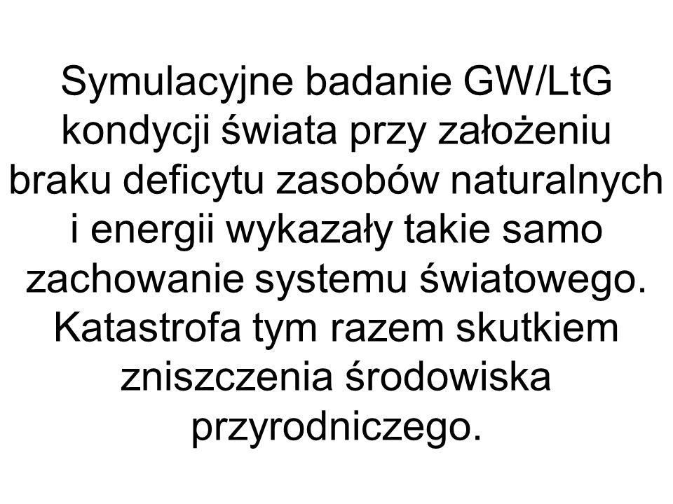 Symulacyjne badanie GW/LtG kondycji świata przy założeniu braku deficytu zasobów naturalnych i energii wykazały takie samo zachowanie systemu światowe