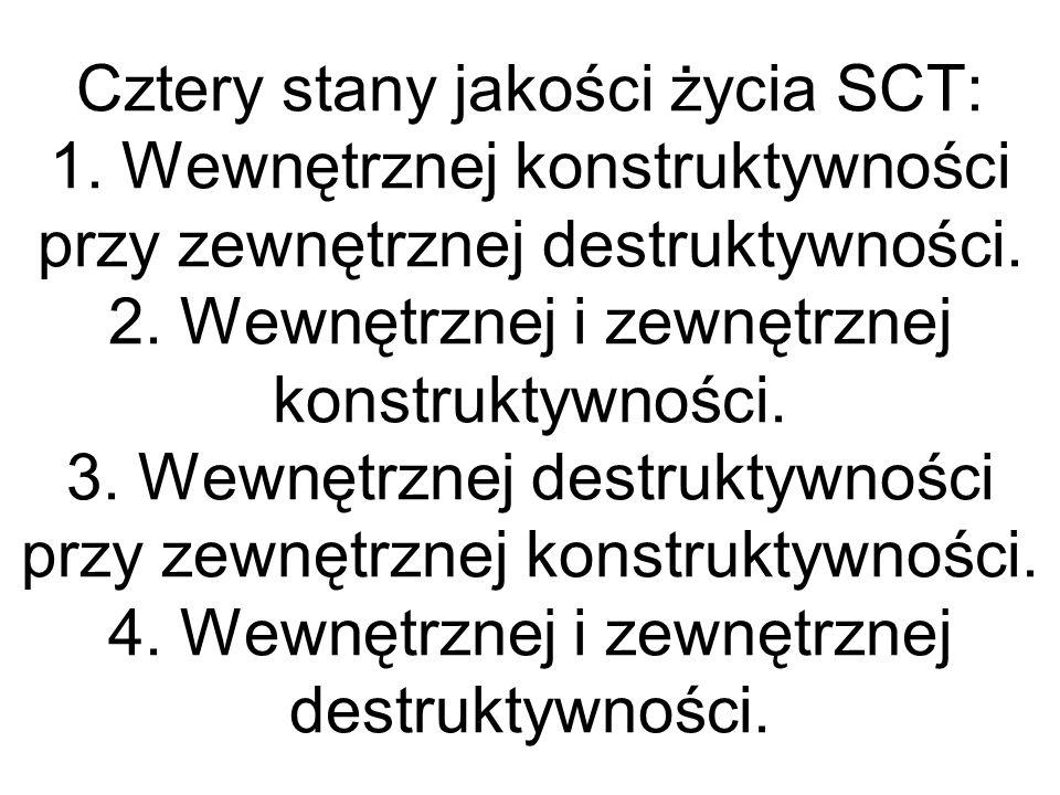 Cztery stany jakości życia SCT: 1. Wewnętrznej konstruktywności przy zewnętrznej destruktywności. 2. Wewnętrznej i zewnętrznej konstruktywności. 3. We