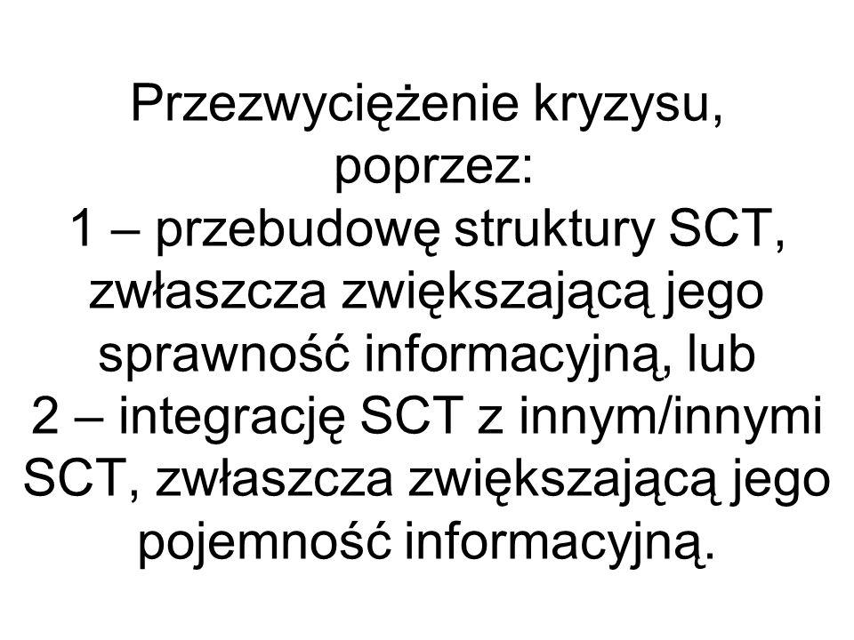 Przezwyciężenie kryzysu, poprzez: 1 – przebudowę struktury SCT, zwłaszcza zwiększającą jego sprawność informacyjną, lub 2 – integrację SCT z innym/inn