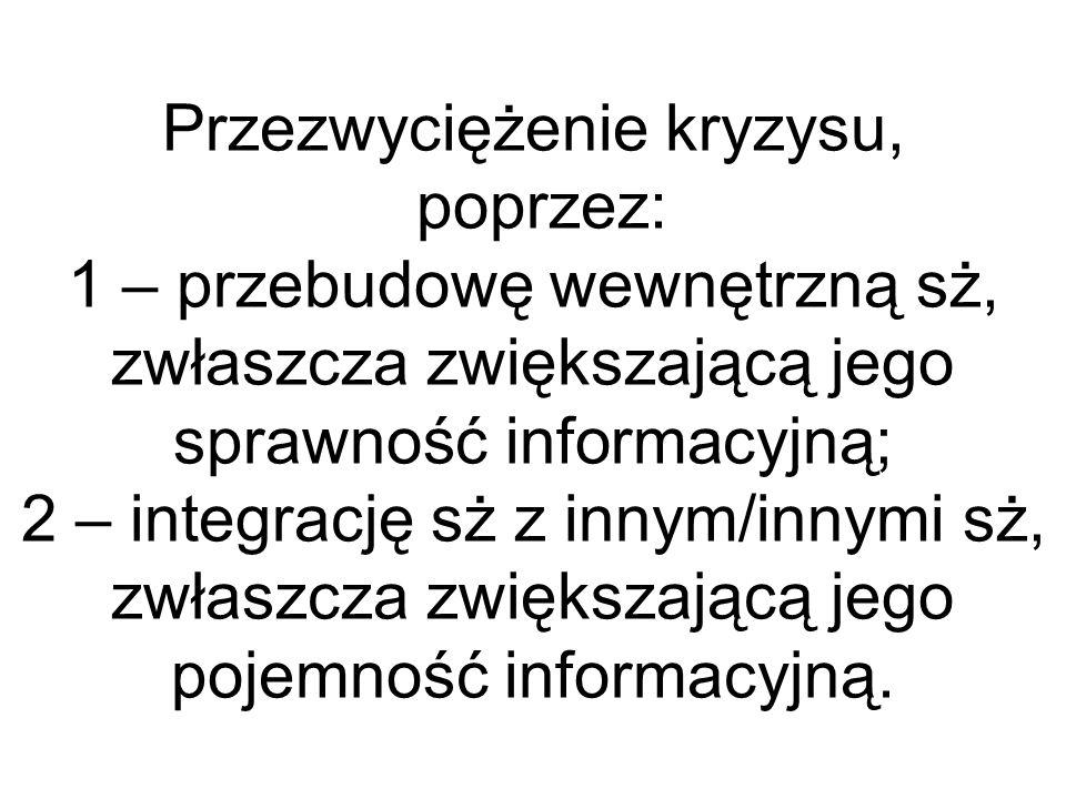 Przezwyciężenie kryzysu, poprzez: 1 – przebudowę wewnętrzną sż, zwłaszcza zwiększającą jego sprawność informacyjną; 2 – integrację sż z innym/innymi s